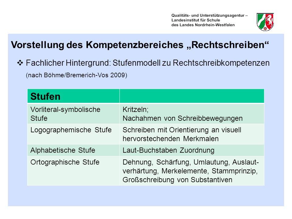 Vorstellung des Kompetenzbereiches Rechtschreiben Fachlicher Hintergrund: Stufenmodell zu Rechtschreibkompetenzen (nach Böhme/Bremerich-Vos 2009) Stuf
