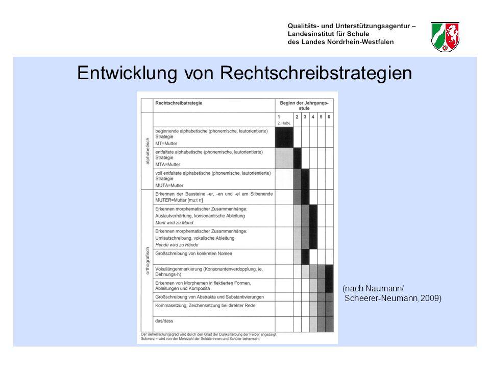 (nach Naumann/ Scheerer-Neumann, 2009) Entwicklung von Rechtschreibstrategien