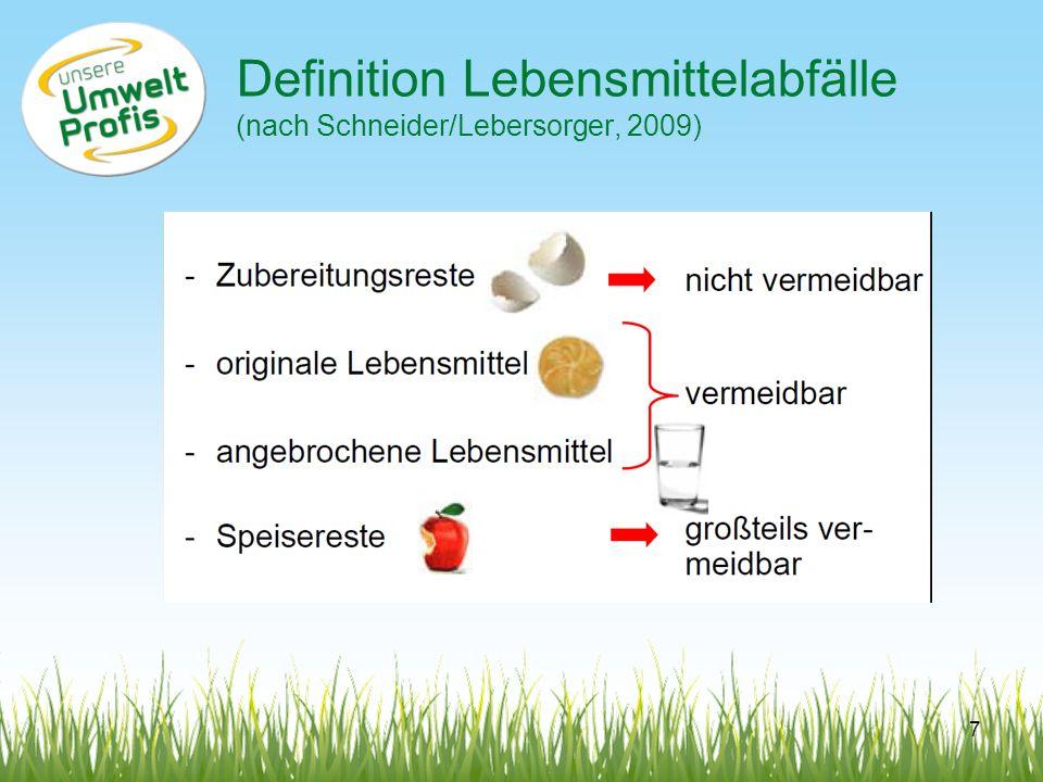Definition Lebensmittelabfälle (nach Schneider/Lebersorger, 2009) 7