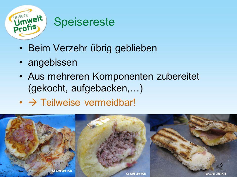 Speisereste Beim Verzehr übrig geblieben angebissen Aus mehreren Komponenten zubereitet (gekocht, aufgebacken,…) Teilweise vermeidbar! © ABF-BOKU 9
