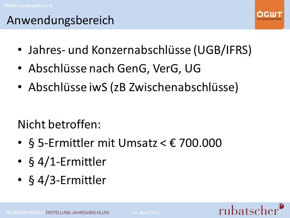 ÖGWT Landesstelle Tirol Anwendungsbereich Jahres- und Konzernabschlüsse (UGB/IFRS) Abschlüsse nach GenG, VerG, UG Abschlüsse iwS (zB Zwischenabschlüsse) Nicht betroffen: § 5-Ermittler mit Umsatz < 700.000 § 4/1-Ermittler § 4/3-Ermittler BILANZIERUNG2013ERSTELLUNG JAHRESABSCHLUSS24.