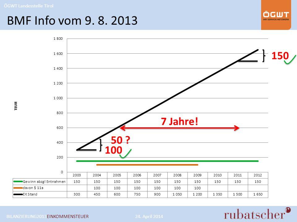 ÖGWT Landesstelle Tirol 150 7 Jahre! 100 BMF Info vom 9. 8. 2013 BILANZIERUNG2013EINKOMMENSTEUER24. April 2014 50 ?