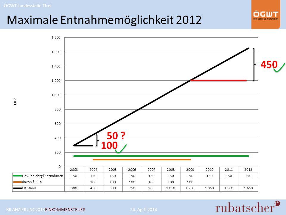 ÖGWT Landesstelle Tirol Maximale Entnahmemöglichkeit 2012 450 BILANZIERUNG2013EINKOMMENSTEUER24. April 2014 100 50 ?