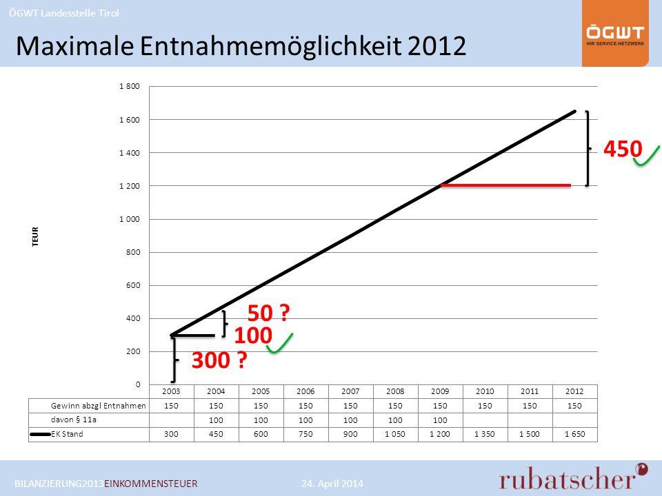 ÖGWT Landesstelle Tirol 450 Maximale Entnahmemöglichkeit 2012 BILANZIERUNG2013EINKOMMENSTEUER24. April 2014 100 50 ?