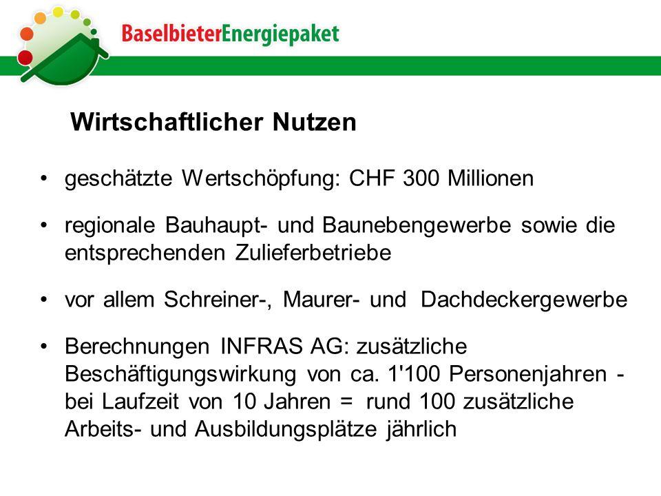 Wirtschaftlicher Nutzen geschätzte Wertschöpfung: CHF 300 Millionen regionale Bauhaupt- und Baunebengewerbe sowie die entsprechenden Zulieferbetriebe vor allem Schreiner-, Maurer- und Dachdeckergewerbe Berechnungen INFRAS AG: zusätzliche Beschäftigungswirkung von ca.