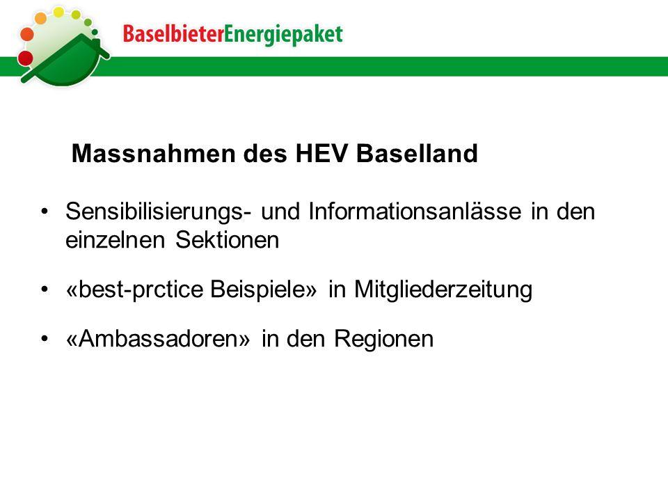Massnahmen des HEV Baselland Sensibilisierungs- und Informationsanlässe in den einzelnen Sektionen «best-prctice Beispiele» in Mitgliederzeitung «Ambassadoren» in den Regionen