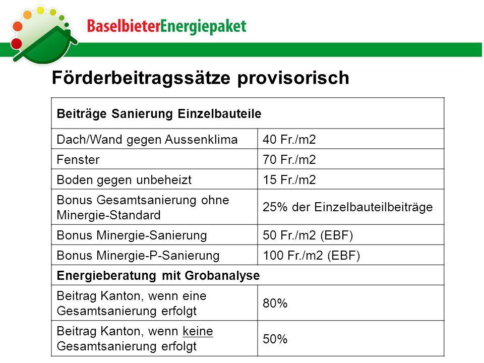 Förderbeitragssätze provisorisch Beiträge Sanierung Einzelbauteile Dach/Wand gegen Aussenklima40 Fr./m2 Fenster70 Fr./m2 Boden gegen unbeheizt15 Fr./m