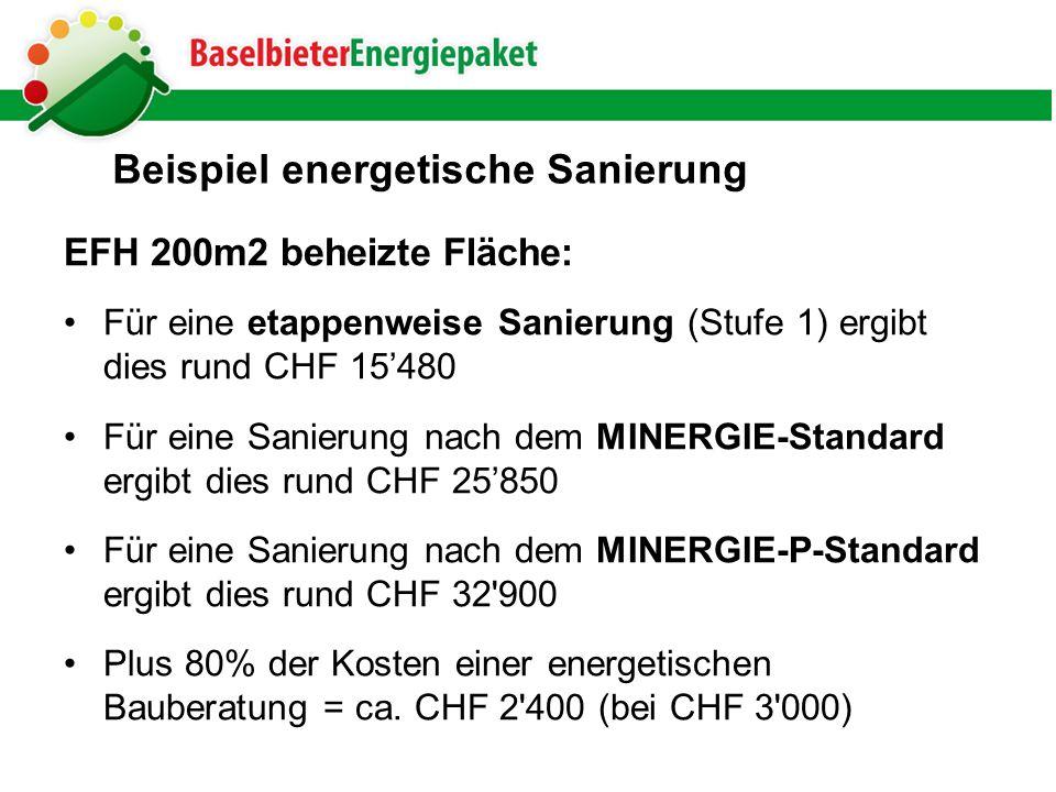 Beispiel energetische Sanierung EFH 200m2 beheizte Fläche: Für eine etappenweise Sanierung (Stufe 1) ergibt dies rund CHF 15480 Für eine Sanierung nach dem MINERGIE-Standard ergibt dies rund CHF 25850 Für eine Sanierung nach dem MINERGIE-P-Standard ergibt dies rund CHF 32 900 Plus 80% der Kosten einer energetischen Bauberatung = ca.