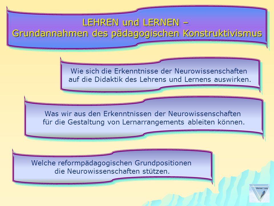 LEHREN und LERNEN – Grundannahmen des pädagogischen Konstruktivismus LEHREN und LERNEN – Grundannahmen des pädagogischen Konstruktivismus Wie sich die