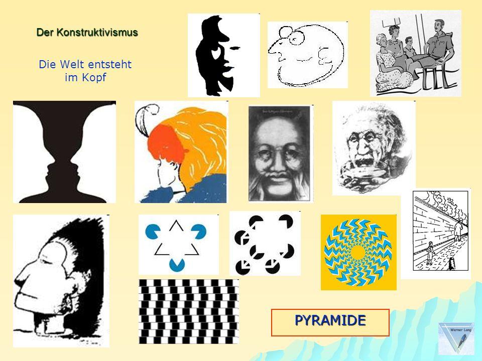 Die Welt entsteht im Kopf Der Konstruktivismus PYRAMIDE