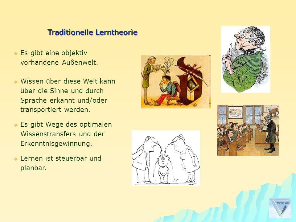 Traditionelle Lerntheorie Es gibt eine objektiv vorhandene Außenwelt. Wissen über diese Welt kann über die Sinne und durch Sprache erkannt und/oder tr