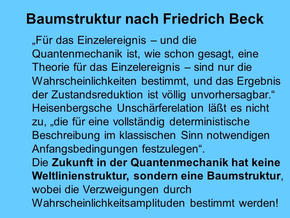 Baumstruktur nach Friedrich Beck Für das Einzelereignis – und die Quantenmechanik ist, wie schon gesagt, eine Theorie für das Einzelereignis – sind nur die Wahrscheinlichkeiten bestimmt, und das Ergebnis der Zustandsreduktion ist völlig unvorhersagbar.