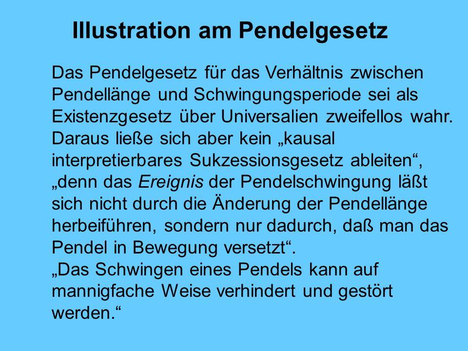 Illustration am Pendelgesetz Das Pendelgesetz für das Verhältnis zwischen Pendellänge und Schwingungsperiode sei als Existenzgesetz über Universalien zweifellos wahr.