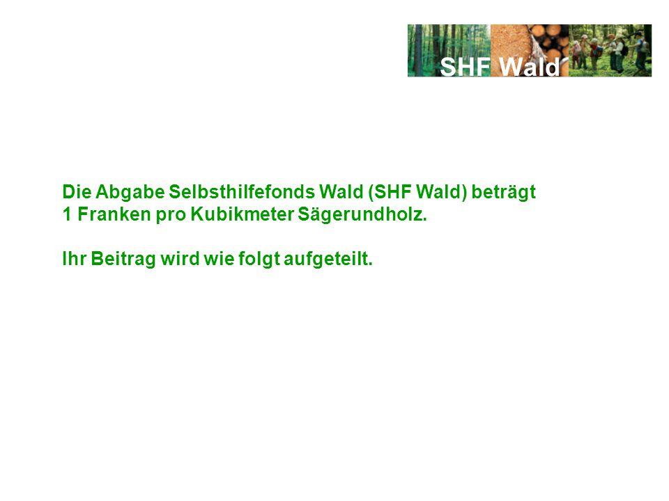 Holzproduzenten SHF Wald 1 Fr./m 3 Rundholz Inkassostelle (KWV) SHF WVS 45 Rp./m 3 Rundholz + SHF Schweiz 25 Rp./m 3 Rundholz Waldwirtschaft Schweiz Verwendung: Finanzierung der Kernleistungen des WVS SHF KWV 30 Rp./m 3 Rundholz SHF Schweizer Wald- und Holzwirtschaft Verwendung: Beiträge der Wald- wirtschaft an: Lignum, Cedotec, Holzenergie Schweiz, etc.