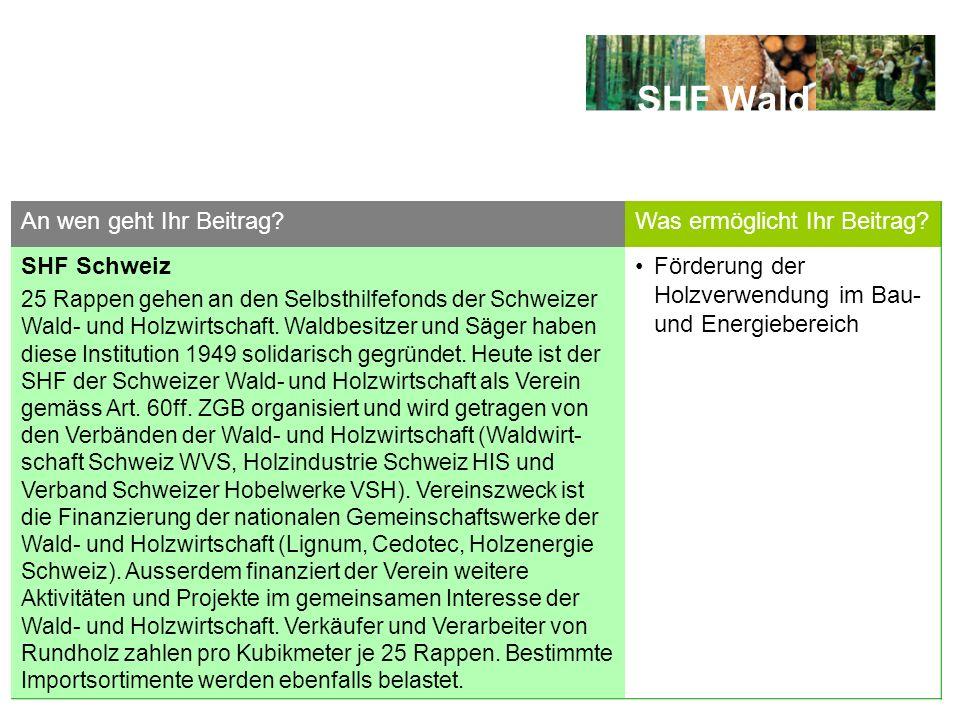 An wen geht Ihr Beitrag?Was ermöglicht Ihr Beitrag? SHF Schweiz 25 Rappen gehen an den Selbsthilfefonds der Schweizer Wald- und Holzwirtschaft. Waldbe