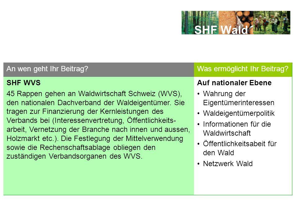 SHF Wald An wen geht Ihr Beitrag?Was ermöglicht Ihr Beitrag? SHF WVS 45 Rappen gehen an Waldwirtschaft Schweiz (WVS), den nationalen Dachverband der W