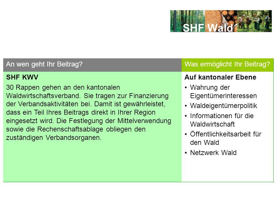 SHF Wald An wen geht Ihr Beitrag?Was ermöglicht Ihr Beitrag? SHF KWV 30 Rappen gehen an den kantonalen Waldwirtschaftsverband. Sie tragen zur Finanzie