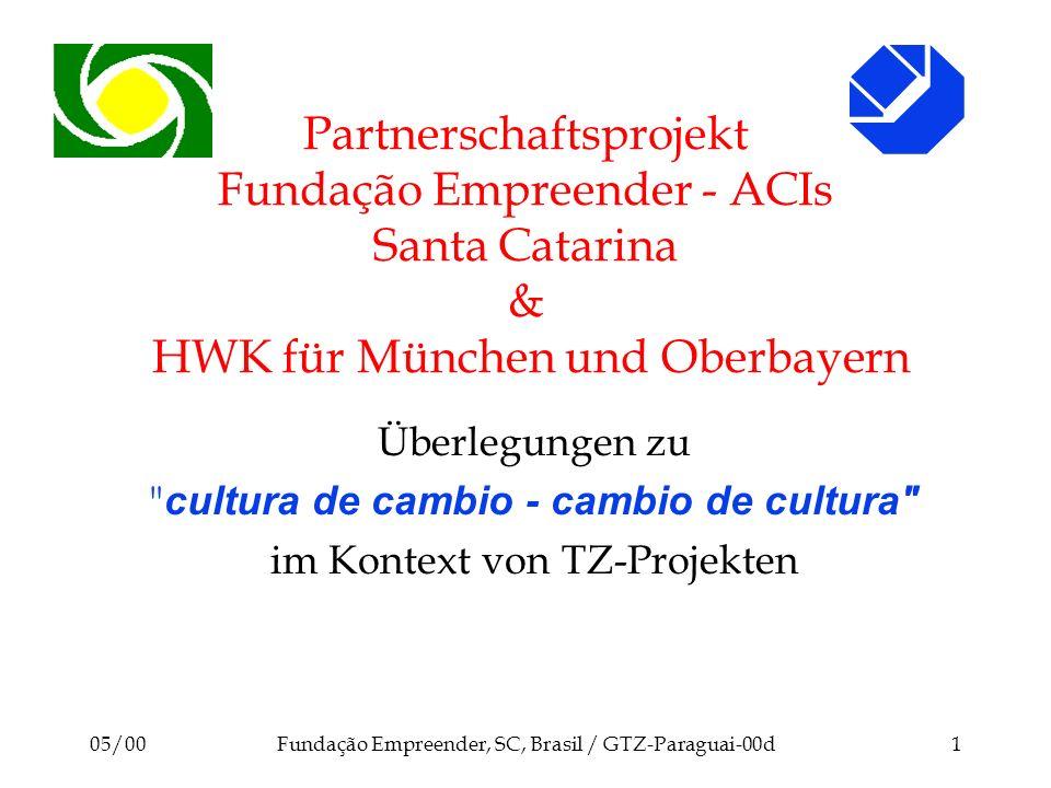 05/00Fundação Empreender, SC, Brasil / GTZ-Paraguai-00d52 Vorstand Mitarbeiter Mitglieder Beeinflussung Neuorientierung ganzheitlicher Ansatz der Organisationsentwicklung - größere Chance auf Nachhaltigkeit...