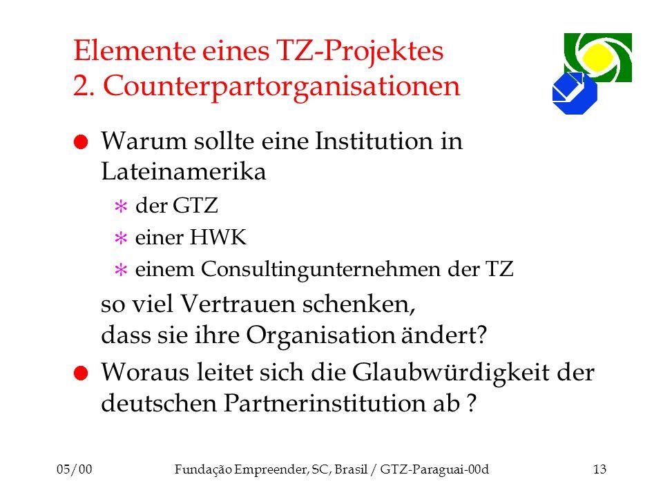 05/00Fundação Empreender, SC, Brasil / GTZ-Paraguai-00d13 Elemente eines TZ-Projektes 2. Counterpartorganisationen l Warum sollte eine Institution in