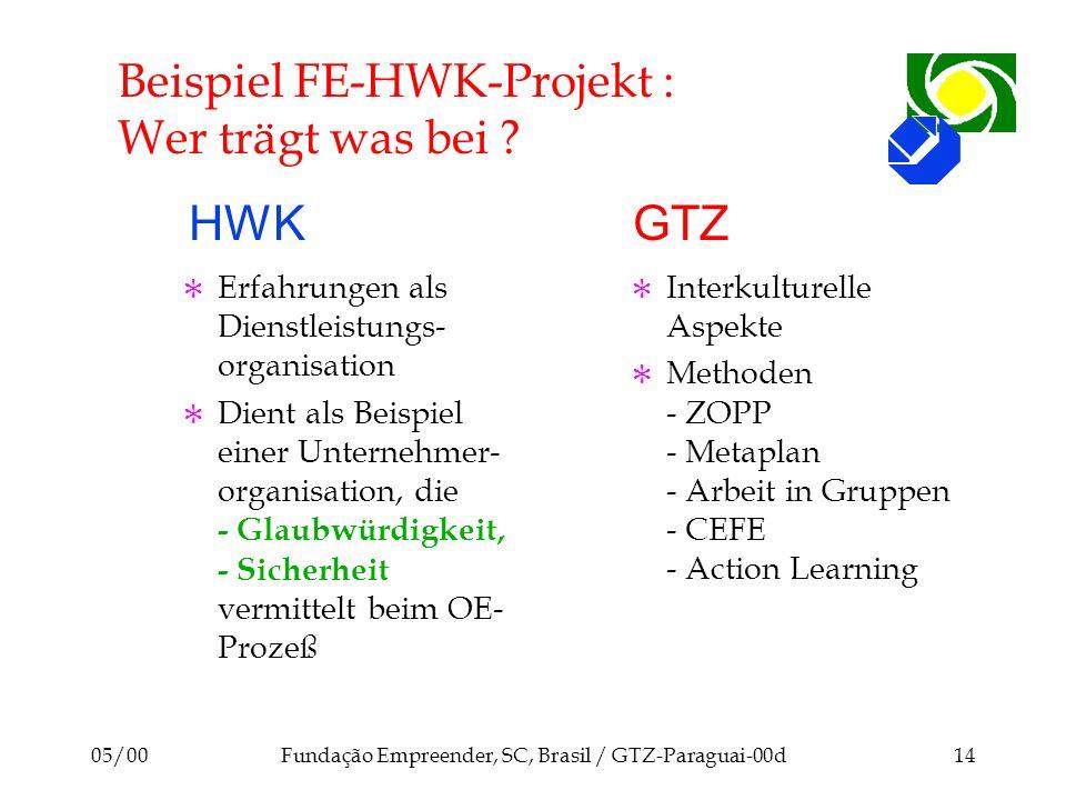 05/00Fundação Empreender, SC, Brasil / GTZ-Paraguai-00d14 Beispiel FE-HWK-Projekt : Wer trägt was bei ? [ Erfahrungen als Dienstleistungs- organisatio