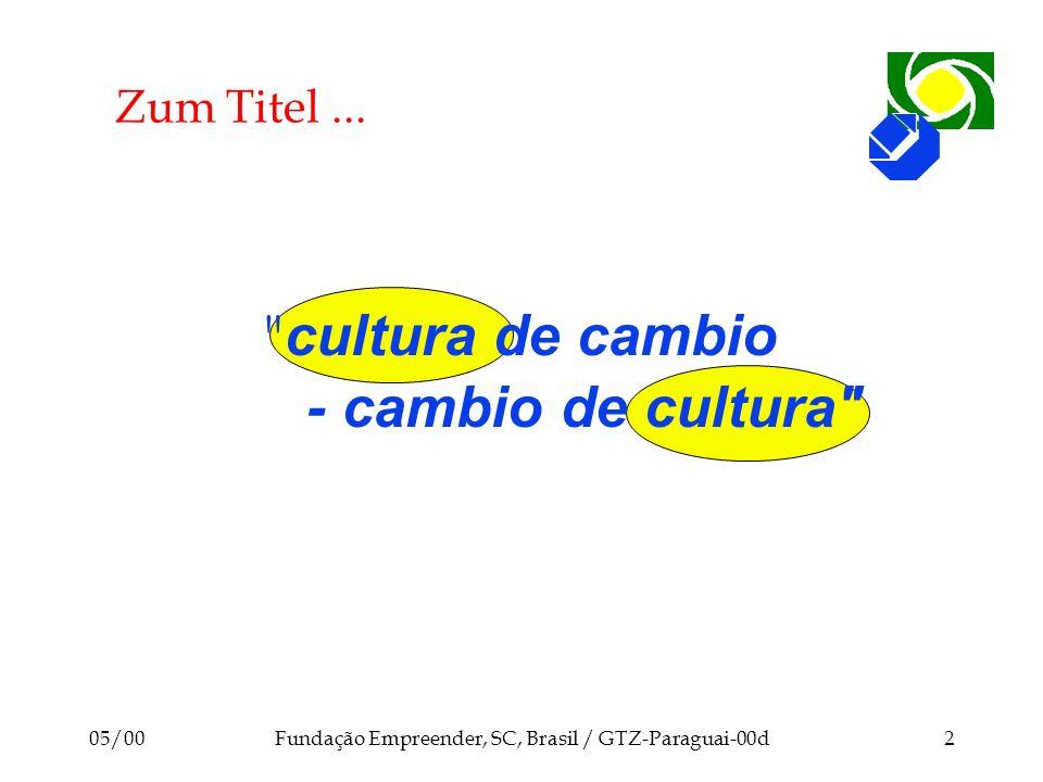 05/00Fundação Empreender, SC, Brasil / GTZ-Paraguai-00d43 Dies korrespondiert mit neueren Entwicklungsansätzen für Organisationen l Die Institution als lernende Organisation traditionelle Weiterbildung in Stufen permanente Weiterbildung Know how
