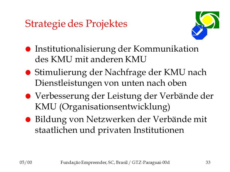 05/00Fundação Empreender, SC, Brasil / GTZ-Paraguai-00d33 Strategie des Projektes l Institutionalisierung der Kommunikation des KMU mit anderen KMU l