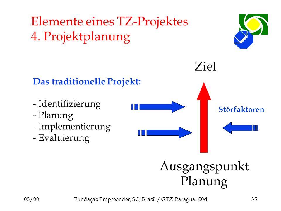 05/00Fundação Empreender, SC, Brasil / GTZ-Paraguai-00d35 Elemente eines TZ-Projektes 4. Projektplanung Das traditionelle Projekt: - Identifizierung -