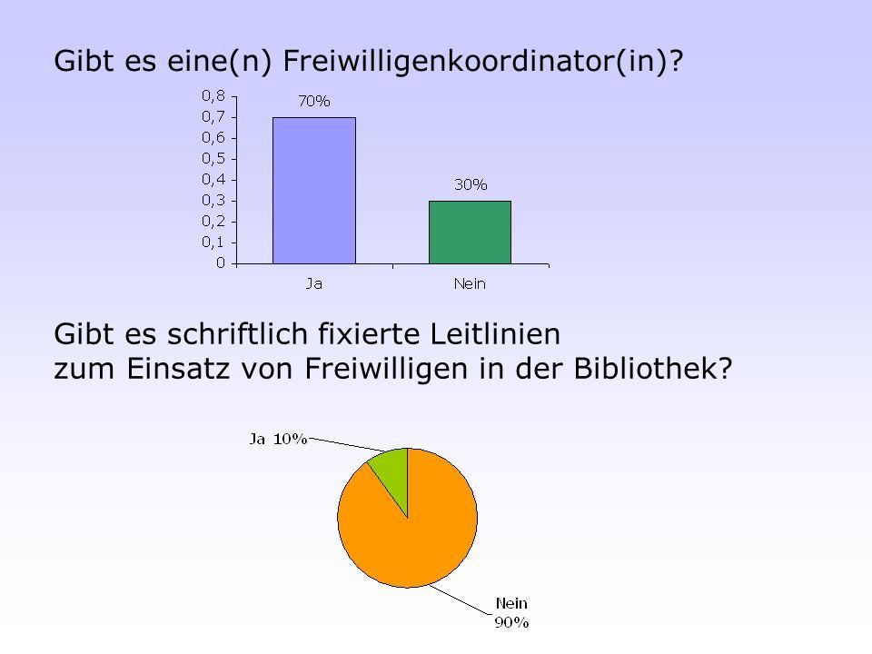 Wie lange sind die Freiwilligen durchschnittlich für die Bibliothek tätig?