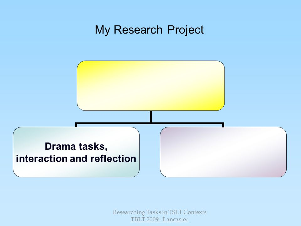 Researching Tasks in TSLT Contexts TBLT 2009 - Lancaster My Research Project Drama tasks, interaction and reflection