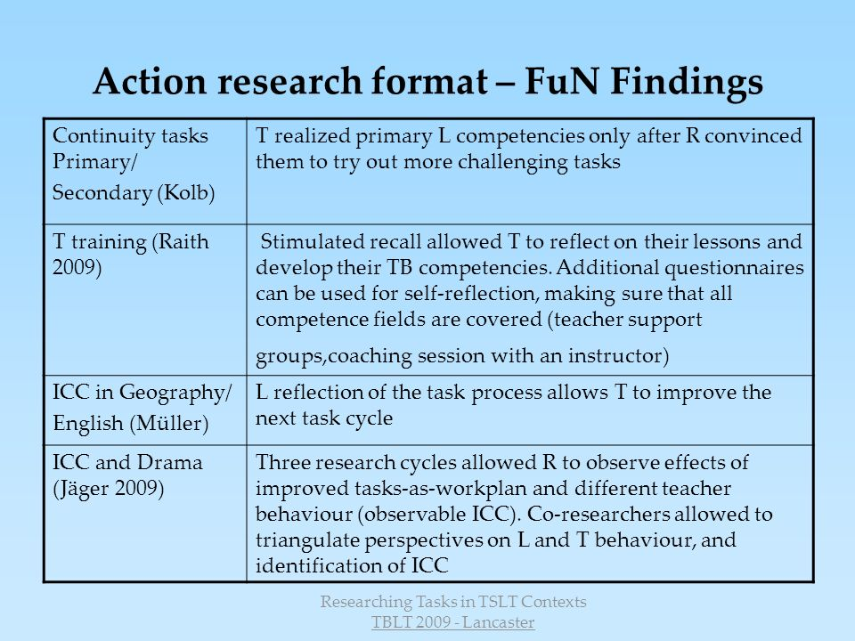 Researching Tasks in TSLT Contexts TBLT 2009 - Lancaster Action research format – FuN Findings Continuity tasks Primary/ Secondary (Kolb) T realized primary L competencies only after R convinced them to try out more challenging tasks T training (Raith 2009) Stimulated recall allowed T to reflect on their lessons and develop their TB competencies.