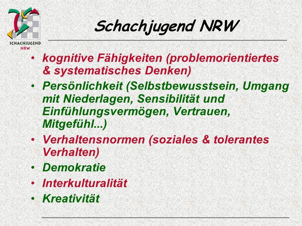 Schachjugend NRW kognitive Fähigkeiten (problemorientiertes & systematisches Denken) Persönlichkeit (Selbstbewusstsein, Umgang mit Niederlagen, Sensibilität und Einfühlungsvermögen, Vertrauen, Mitgefühl...) Verhaltensnormen (soziales & tolerantes Verhalten) Demokratie Interkulturalität Kreativität