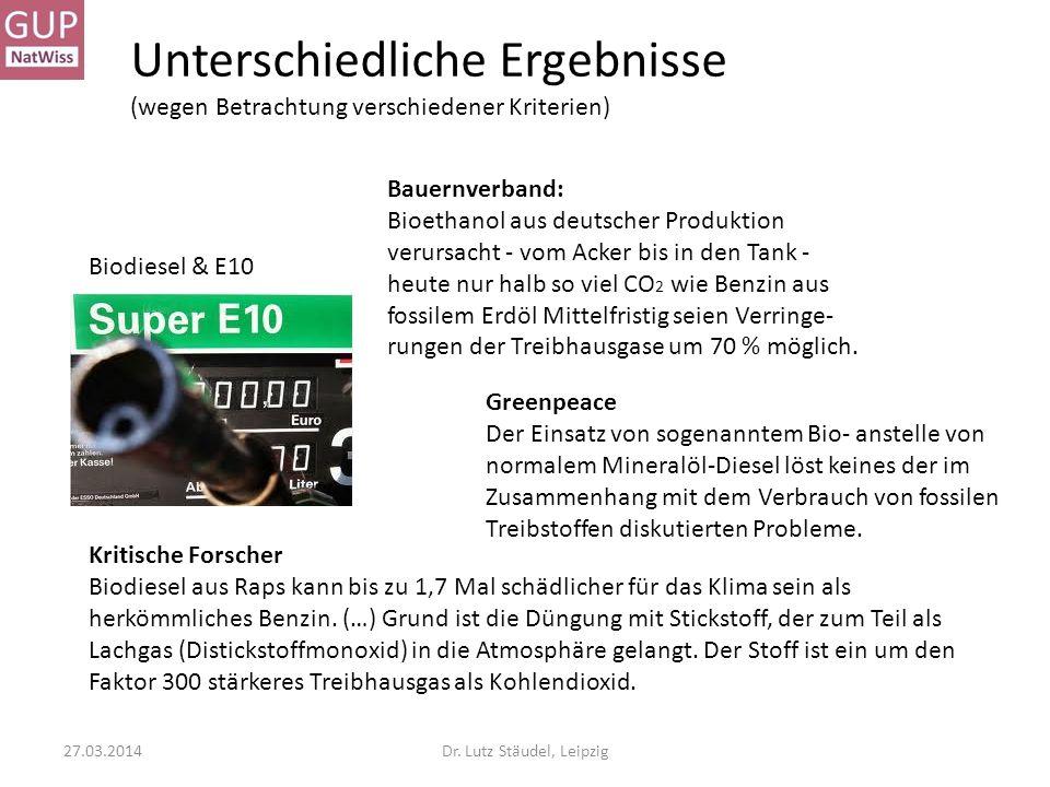 Unterschiedliche Ergebnisse (wegen Betrachtung verschiedener Kriterien) Biodiesel & E10 Bauernverband: Bioethanol aus deutscher Produktion verursacht