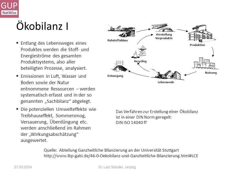 Ökobilanz II In vier Schritten : Festlegung des Ziels und Untersuchungsrahmens Der erste Schritt legt das Ziel und den Unter- suchungsrahmen fest, z.B.