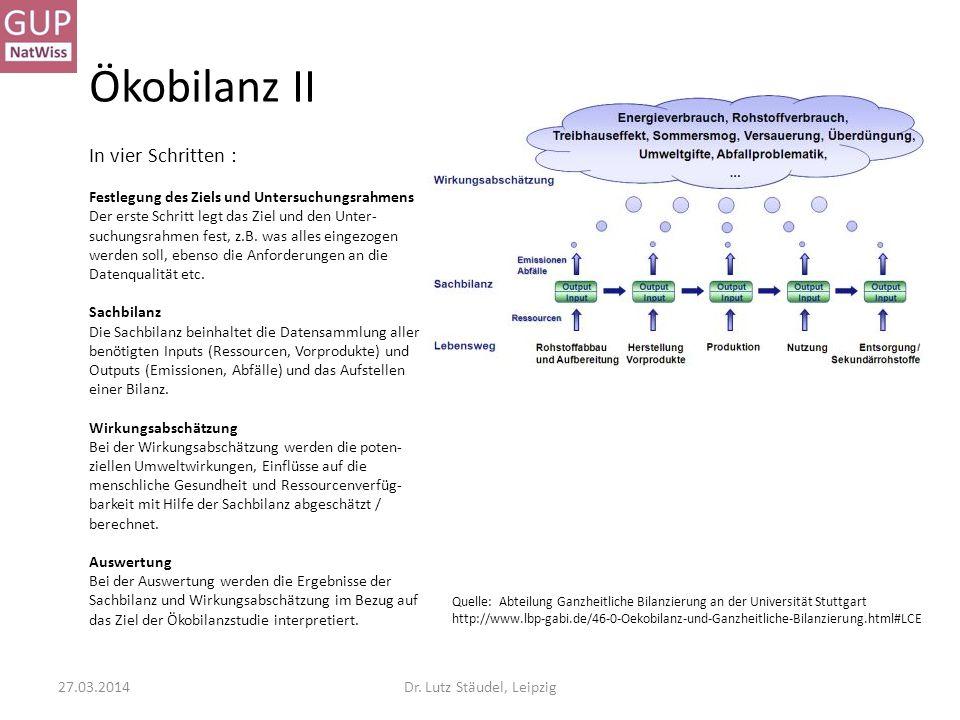 Ökobilanz II In vier Schritten : Festlegung des Ziels und Untersuchungsrahmens Der erste Schritt legt das Ziel und den Unter- suchungsrahmen fest, z.B