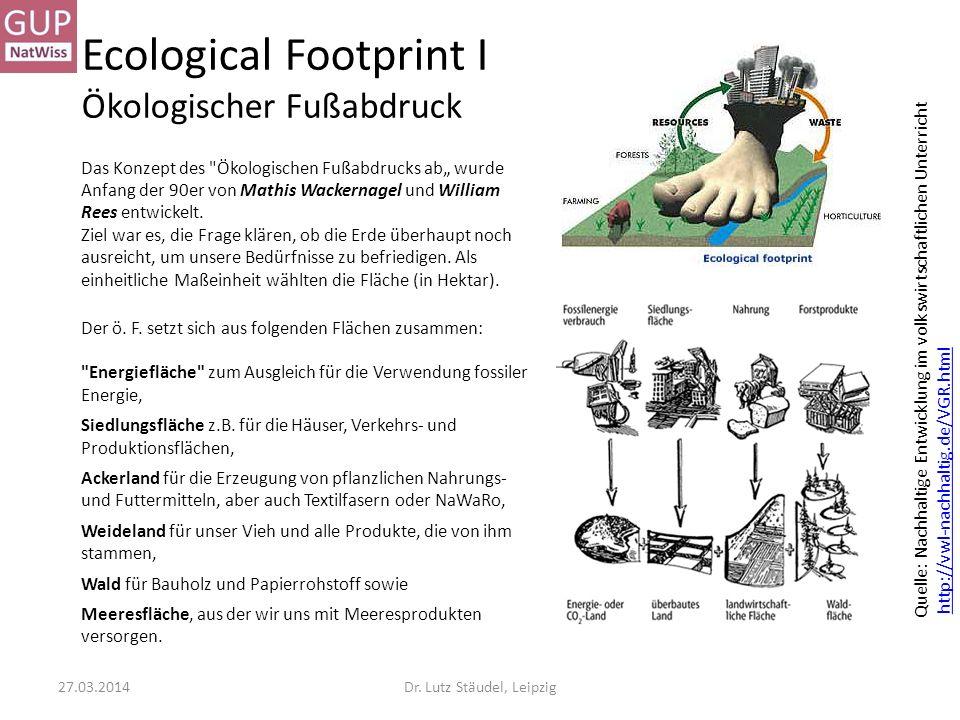 Ecological Footpint II Ökologischer Fußabdruck Quelle: http://vwl-nachhaltig.de/VGR.htmlhttp://vwl-nachhaltig.de/VGR.html Grafik : www.ew.govt.nz/Environmental-information/Environmental-indicators/Community-and-economy/Sustainability/ecofoot-report/ Deutschland liegt beim Vergleich mit anderen Industrieländern mit 5,32 Hektar pro Person im Mittelfeld.
