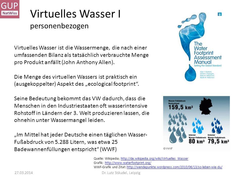 Virtuelles Wasser II produktbezogen Quelle: Wikipedia; http://de.wikipedia.org/wiki/Virtuelles_Wasserhttp://de.wikipedia.org/wiki/Virtuelles_Wasser Biosprit: Quelle: BUND http://nachrichten.t-online.de/bund-menschheit-verschwendet-grosse-mengen- unsichtbares-wasser-/id_18159038/indexhttp://nachrichten.t-online.de/bund-menschheit-verschwendet-grosse-mengen- unsichtbares-wasser-/id_18159038/index Biosprit: > 1000 l / 1 l 27.03.2014Dr.