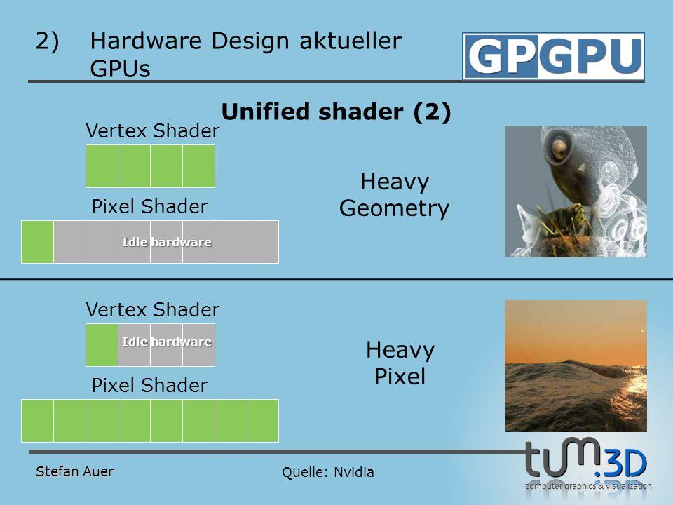 computer graphics & visualization 2)Hardware Design aktueller GPUs Unified shader (2) Stefan Auer Vertex Shader Pixel Shader Idle hardware Vertex Shad