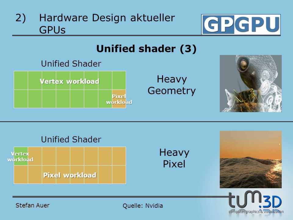 computer graphics & visualization 2)Hardware Design aktueller GPUs Unified shader (3) Stefan Auer Heavy Geometry Heavy Pixel Quelle: Nvidia Unified Sh