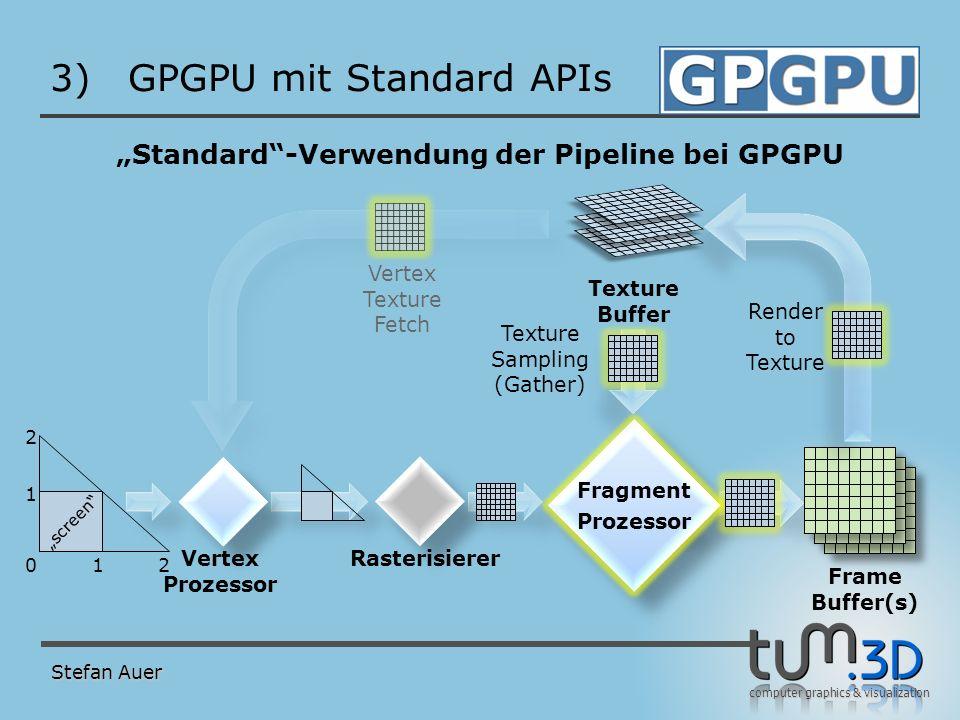 computer graphics & visualization 3)GPGPU mit Standard APIs Standard-Verwendung der Pipeline bei GPGPU Stefan Auer