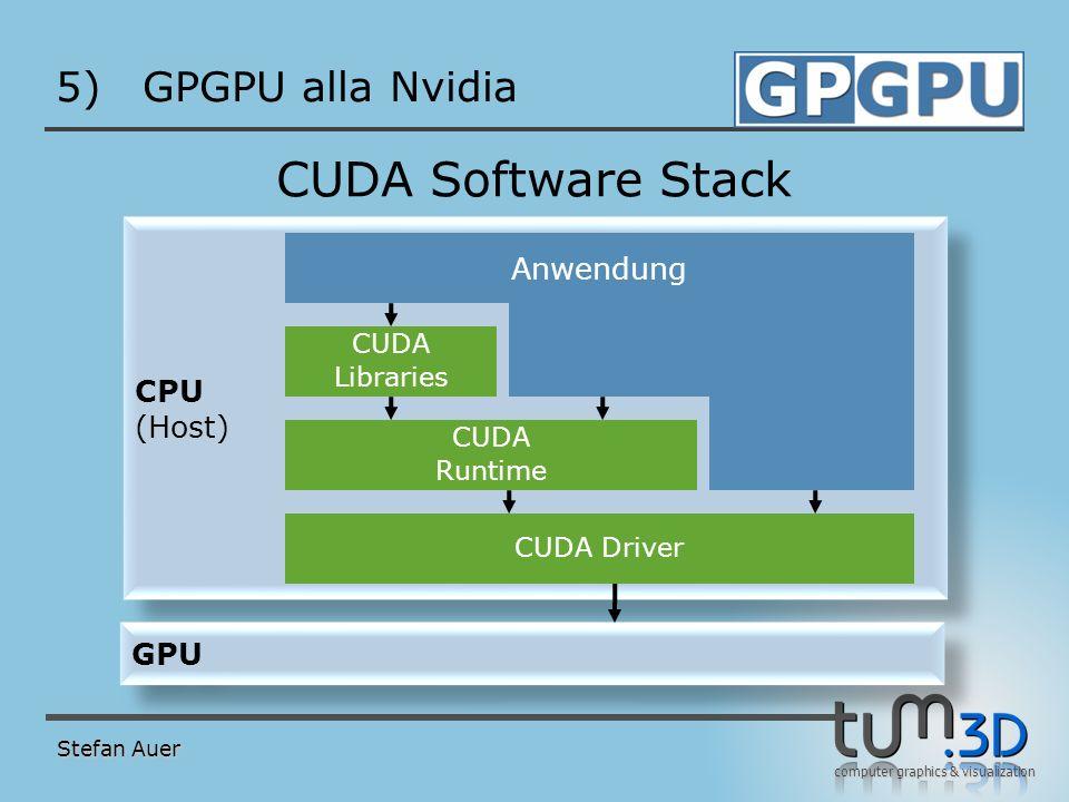 computer graphics & visualization CUDA Software Stack 5)GPGPU alla Nvidia Stefan Auer CPU (Host) CPU (Host) Anwendung CUDA Libraries CUDA Runtime CUDA