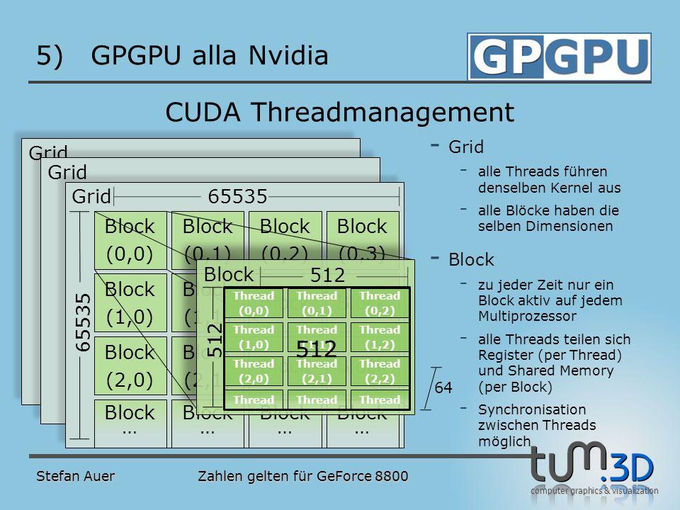 computer graphics & visualization 5)GPGPU alla Nvidia Stefan Auer Zahlen gelten für GeForce 8800 CUDA Threadmanagement - Grid - alle Threads führen de