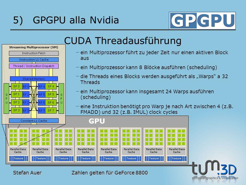 computer graphics & visualization GPU 5)GPGPU alla Nvidia Stefan Auer Zahlen gelten für GeForce 8800 CUDA Threadausführung TextureTextureTextureTextur