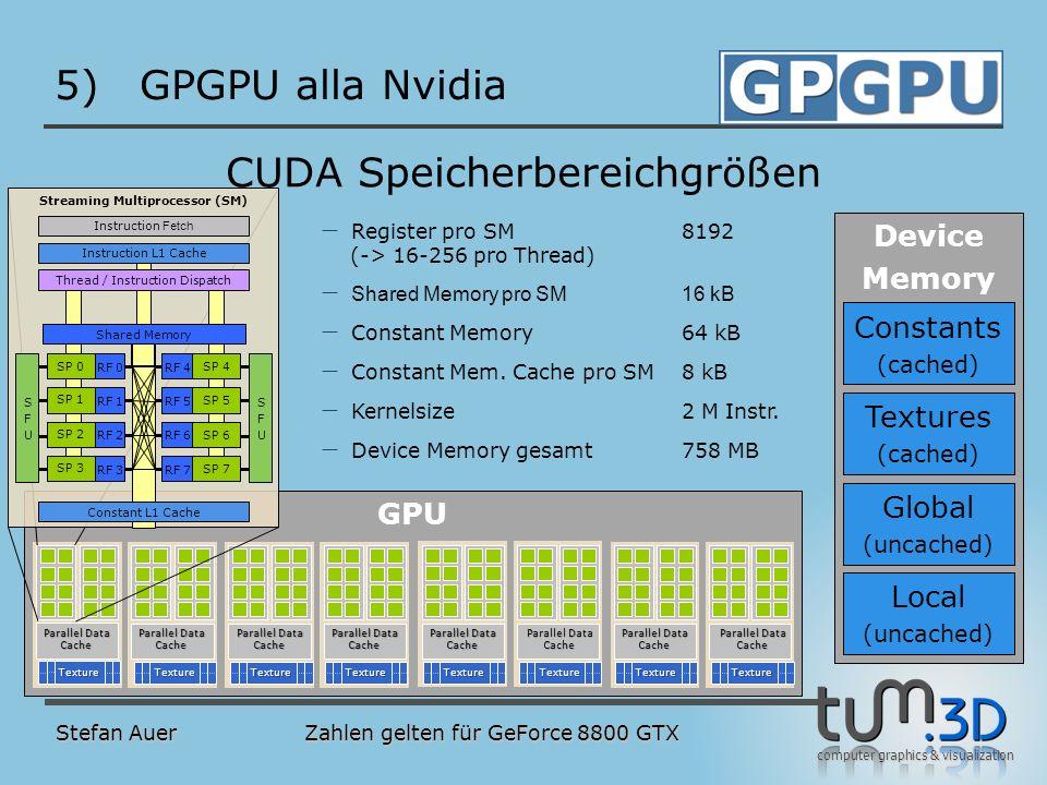 computer graphics & visualization GPU 5)GPGPU alla Nvidia Stefan Auer Zahlen gelten für GeForce 8800 GTX CUDA Speicherbereichgrößen TextureTextureText