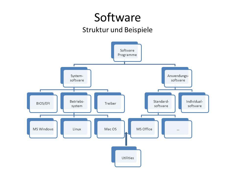 Betriebssysteme Linux, MacOS und Windows Linux – freies Betriebssystem, d.h.