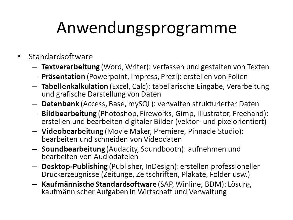 Anwendungsprogramme Standardsoftware – Textverarbeitung (Word, Writer): verfassen und gestalten von Texten – Präsentation (Powerpoint, Impress, Prezi)