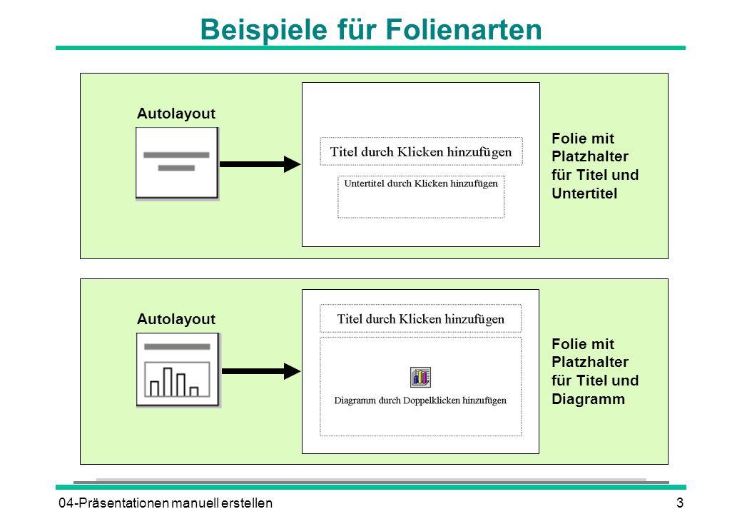 04-Präsentationen manuell erstellen3 Beispiele für Folienarten Folie mit Platzhalter für Titel und Untertitel Folie mit Platzhalter für Titel und Diagramm Autolayout