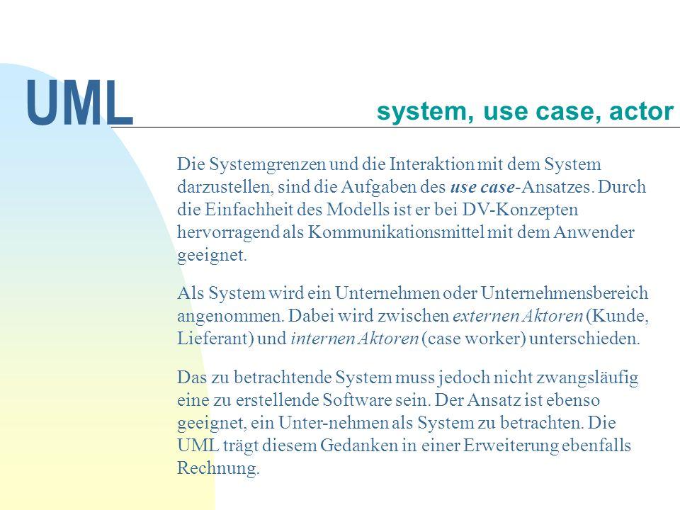 Die Systemgrenzen und die Interaktion mit dem System darzustellen, sind die Aufgaben des use case-Ansatzes.