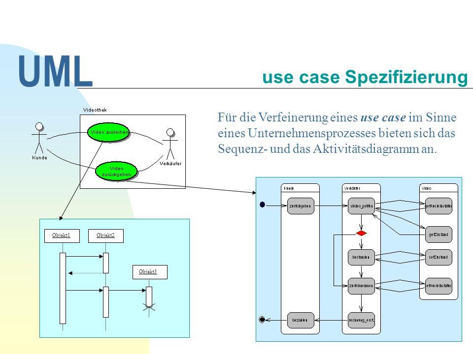 UML Sequenzdiagramm Verantwortlicher Tätigkeit Kunde BuchhalterVerkäufer melden Kunde bestellen ausliefern Geschäftspartner abfragen abrufen antworten übergeben Lager