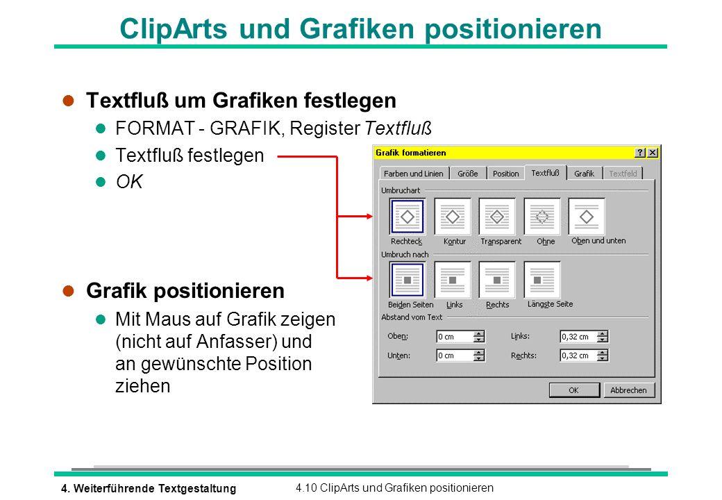 4. Weiterführende Textgestaltung4.10 ClipArts und Grafiken positionieren l Textfluß um Grafiken festlegen l FORMAT - GRAFIK, Register Textfluß l Textf