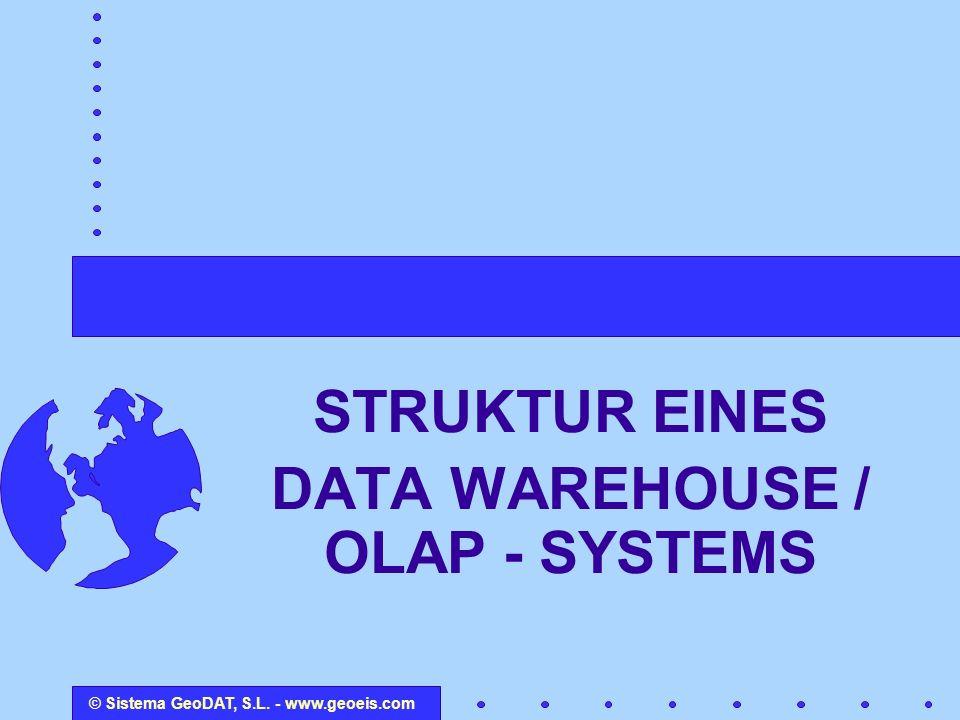 © Sistema GeoDAT, S.L. - www.geoeis.com STRUKTUR EINES DATA WAREHOUSE / OLAP - SYSTEMS